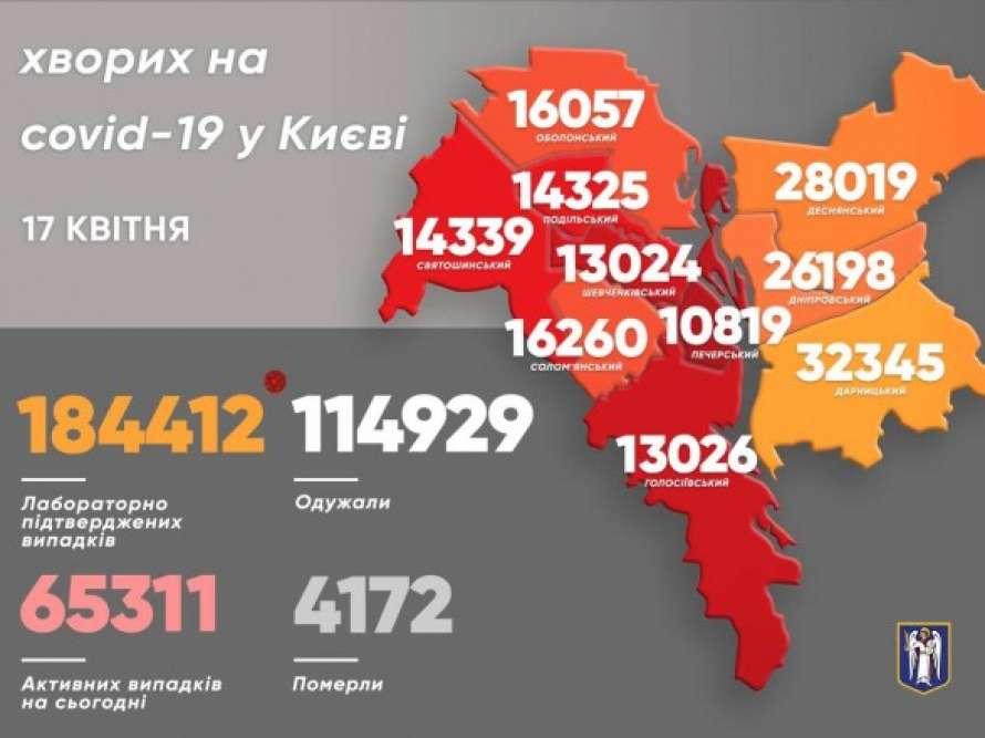 В Киеве за сутки умерло полсотни человек от коронавируса